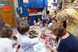 Top 5 Benefits of Learning Art for Kids