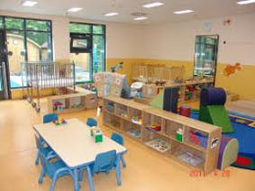 How to Select Best Childcare Center?